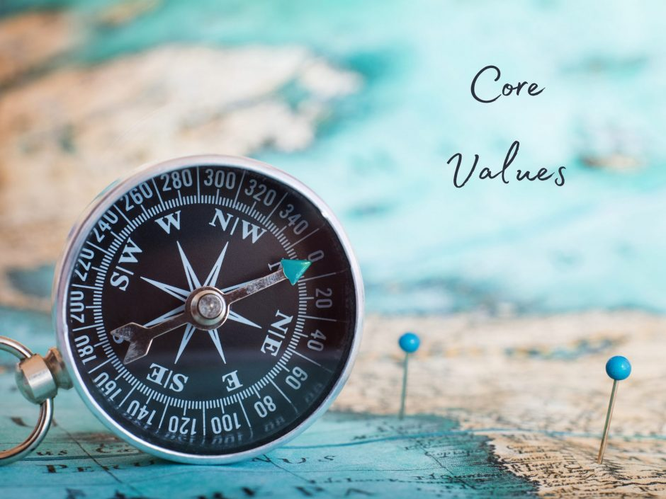Compass and map, for a post on core values
